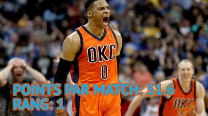 NBA: contrat record pour Russell Westbrook